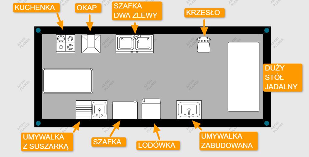 lista dostępnych symboli na planie w kuchni